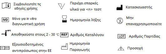 Τεστ Αντιγόνου Κορονοϊου Σύμβολα