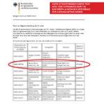 BfArM-Antigen-Tests-auf-SARS-CoV-2-1B